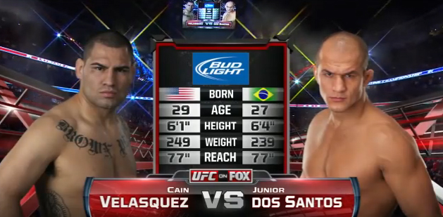 Assistir primeira luta de Júnior Cigano vs Cain Velasquez no UFC on FOX 1