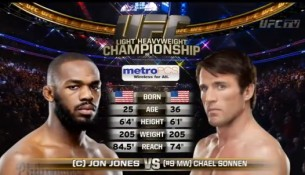 Assistir Luta de Jon Jones vs Chael Sonnen UFC 159, vídeo