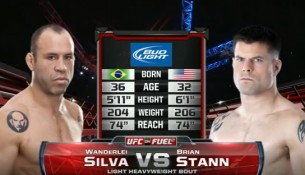 Assistir luta de Wanderlei Silva vs Brian Stann no UFC on Fuel TV