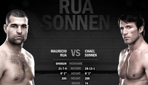 Mauricio Rua vs Chael Sonnen no UFC Fight Night 26